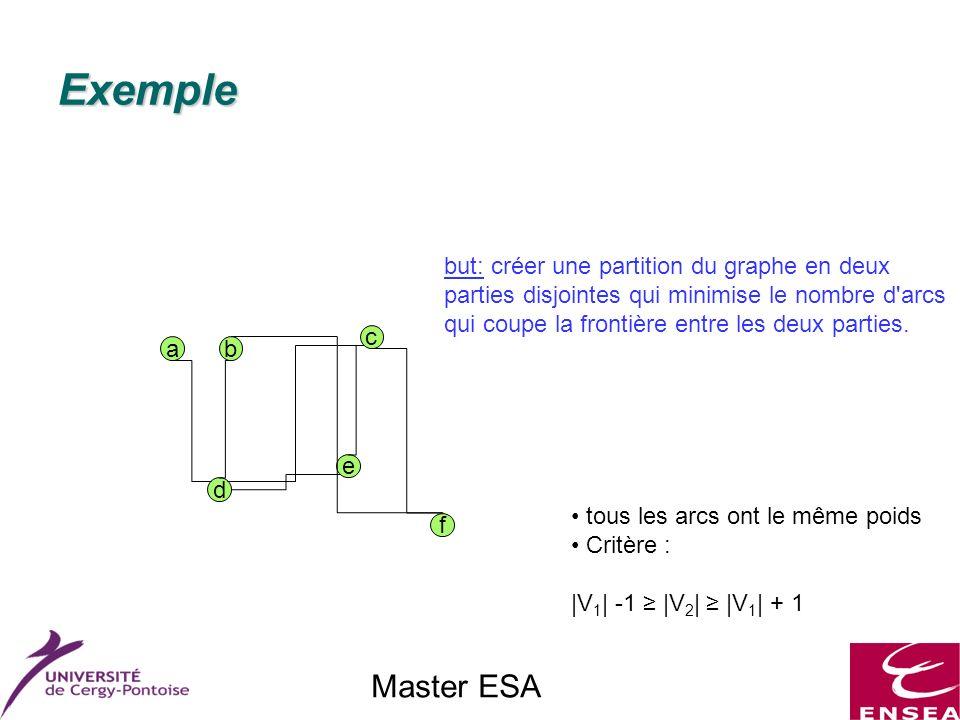 Master ESA Exemple f a c e d b tous les arcs ont le même poids Critère : |V 1 | -1 |V 2 | |V 1 | + 1 but: créer une partition du graphe en deux parties disjointes qui minimise le nombre d arcs qui coupe la frontière entre les deux parties.