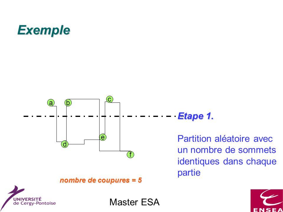 Master ESA Exemple f a c e d b Etape 1. Partition aléatoire avec un nombre de sommets identiques dans chaque partie nombre de coupures = 5