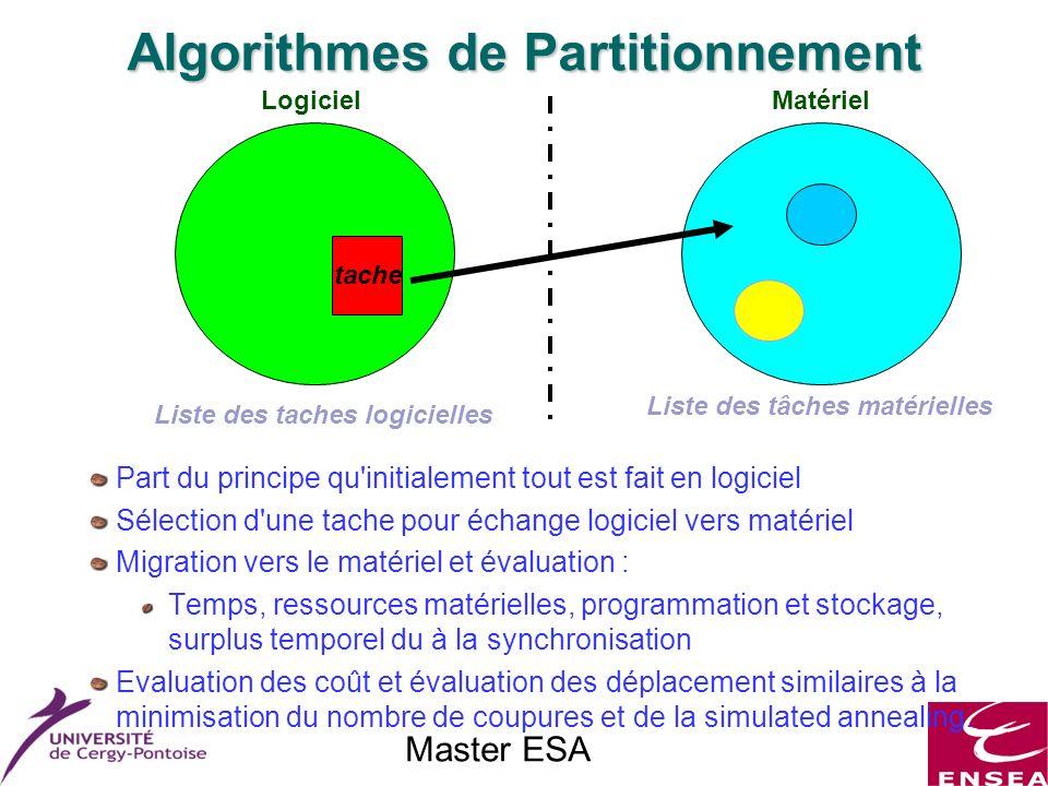 Master ESA Algorithmes de Partitionnement Part du principe qu'initialement tout est fait en logiciel Sélection d'une tache pour échange logiciel vers