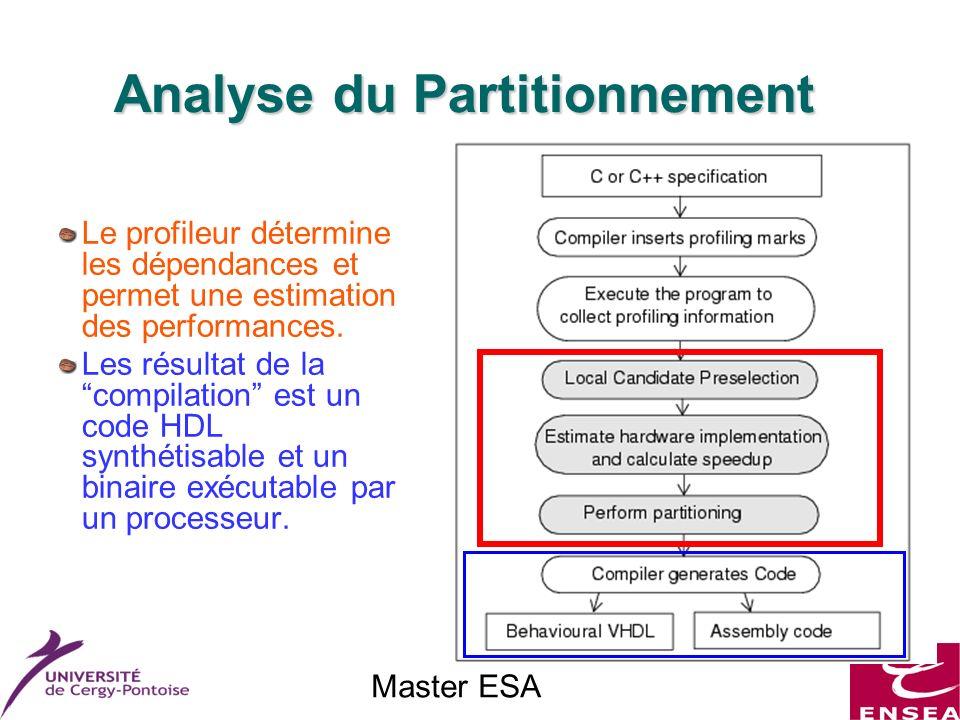 Master ESA Analyse du Partitionnement Le profileur détermine les dépendances et permet une estimation des performances. Les résultat de la compilation