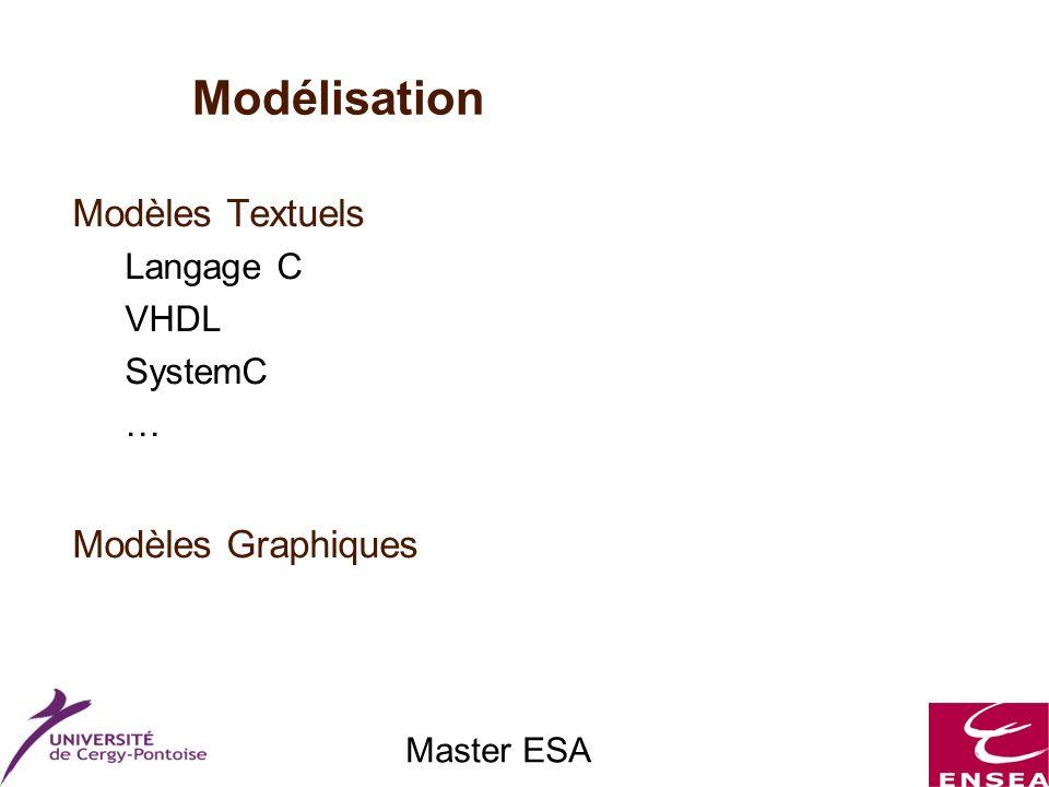 Master ESA Modélisation Modèles Textuels Langage C VHDL SystemC … Modèles Graphiques