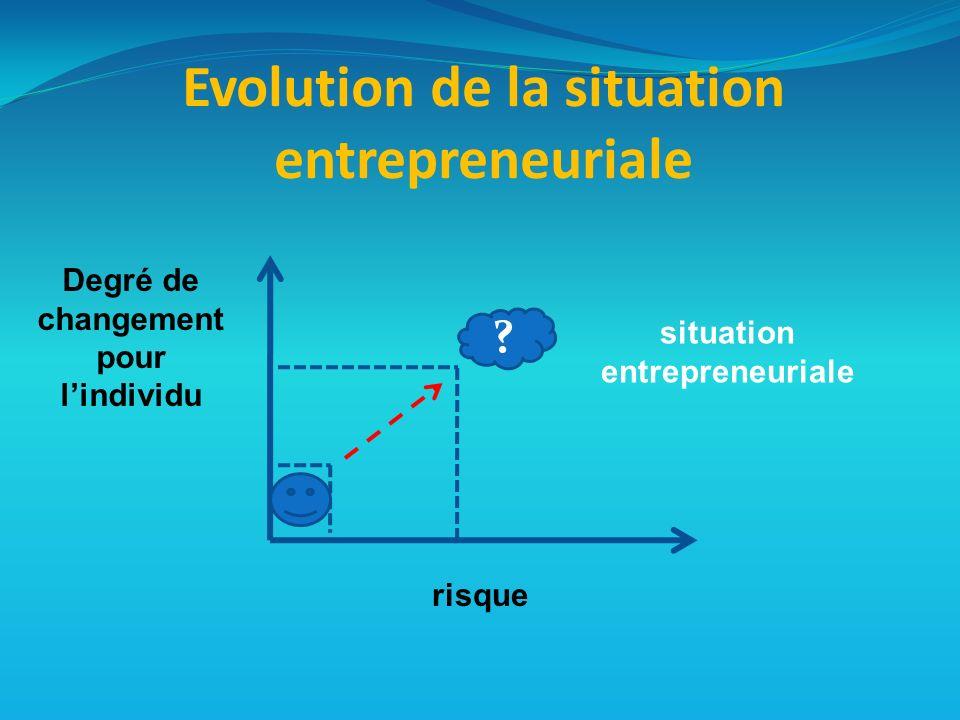 Evolution de la situation entrepreneuriale risque Degré de changement pour lindividu .