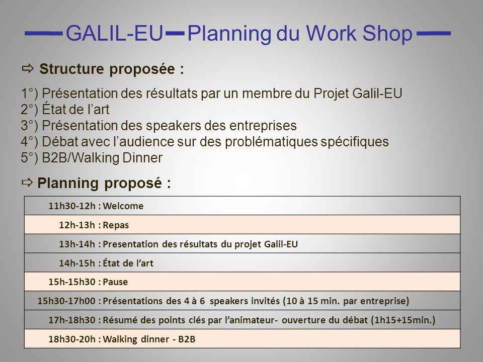 Structure proposée : 1°) Présentation des résultats par un membre du Projet Galil-EU 2°) État de lart 3°) Présentation des speakers des entreprises 4°