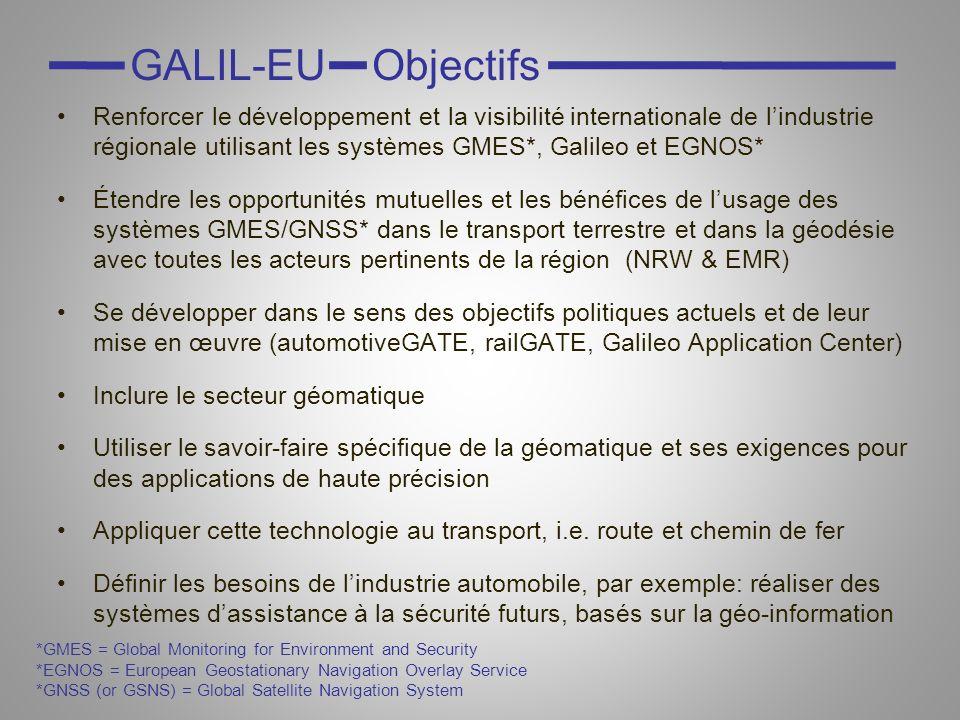 GALIL-EU Objectifs Renforcer le développement et la visibilité internationale de lindustrie régionale utilisant les systèmes GMES*, Galileo et EGNOS*