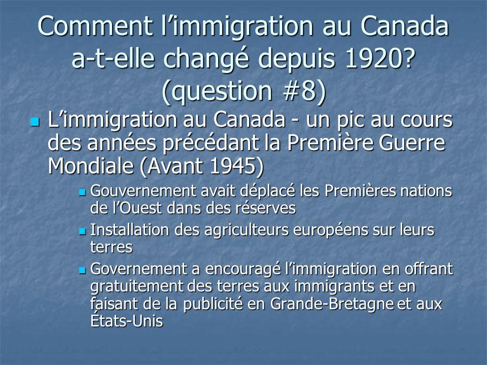 Comment limmigration au Canada a-t-elle changé depuis 1920.