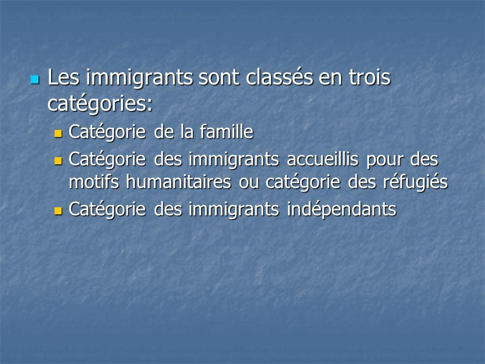 Les immigrants sont classés en trois catégories: Les immigrants sont classés en trois catégories: Catégorie de la famille Catégorie de la famille Catégorie des immigrants accueillis pour des motifs humanitaires ou catégorie des réfugiés Catégorie des immigrants accueillis pour des motifs humanitaires ou catégorie des réfugiés Catégorie des immigrants indépendants Catégorie des immigrants indépendants