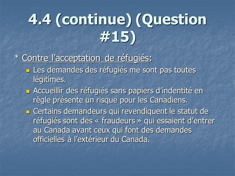 4.4 (continue) (Question #15) * Contre lacceptation de réfugiés: Les demandes des réfugiés me sont pas toutes légitimes.