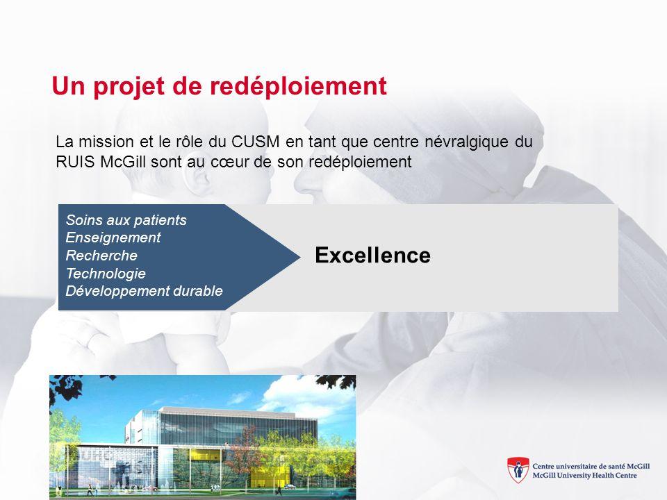 Un projet de redéploiement Soins aux patients Enseignement Recherche Technologie Développement durable Excellence La mission et le rôle du CUSM en tant que centre névralgique du RUIS McGill sont au cœur de son redéploiement