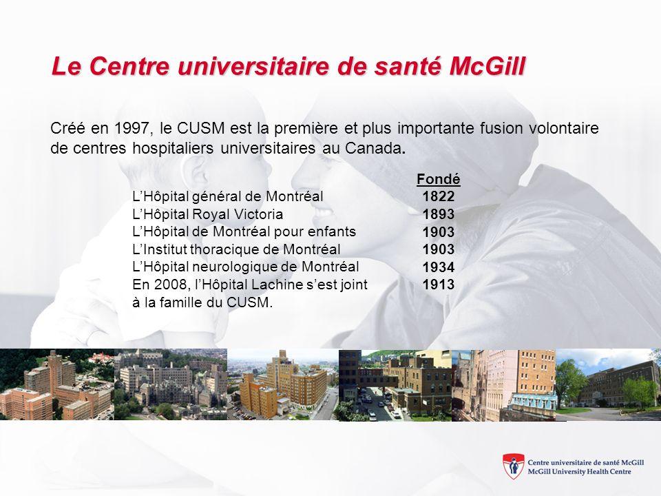 Fondé 1822 1893 1903 1934 1913 LHôpital général de Montréal LHôpital Royal Victoria LHôpital de Montréal pour enfants LInstitut thoracique de Montréal LHôpital neurologique de Montréal En 2008, lHôpital Lachine sest joint à la famille du CUSM.