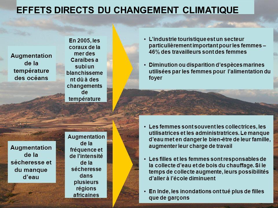 The Global Gender and Climate Alliance Augmentation de la température des océans Lindustrie touristique est un secteur particulièrement important pour