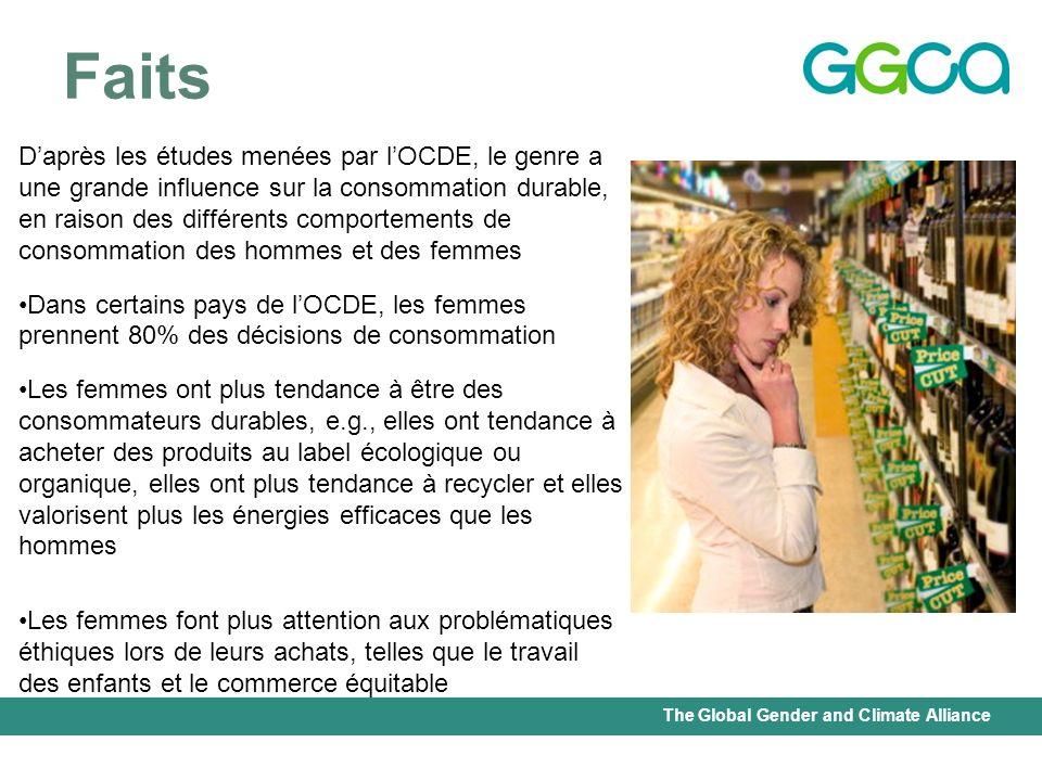 The Global Gender and Climate Alliance Faits Daprès les études menées par lOCDE, le genre a une grande influence sur la consommation durable, en raiso