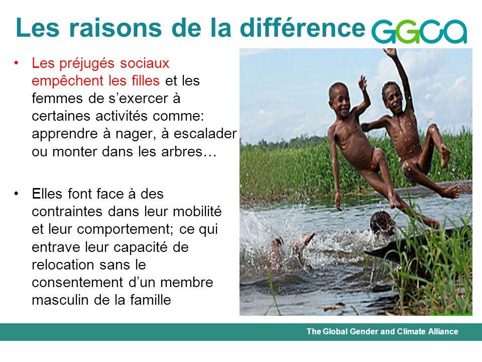 The Global Gender and Climate Alliance Les raisons de la différence Les préjugés sociaux empêchent les filles et les femmes de sexercer à certaines ac