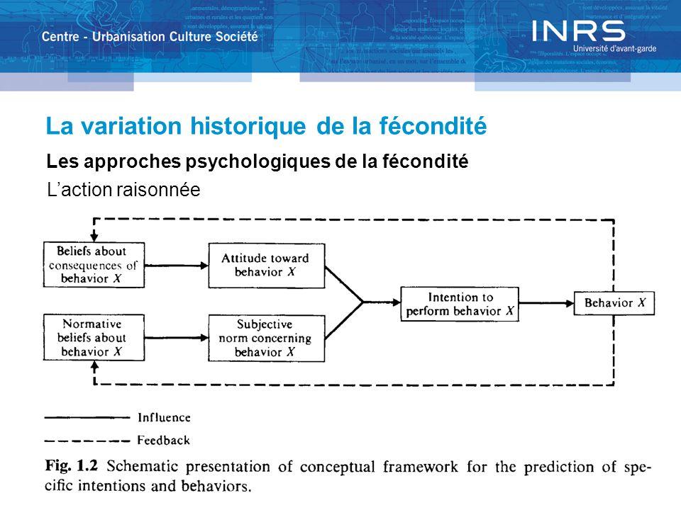 La variation historique de la fécondité Les approches psychologiques de la fécondité Laction raisonnée