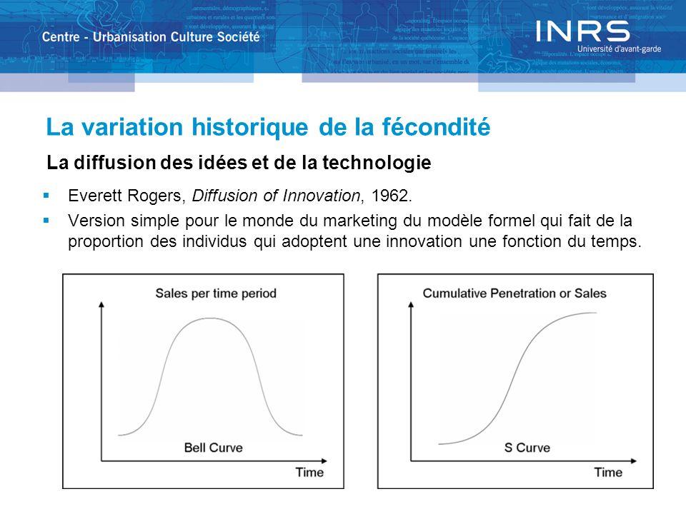 La variation historique de la fécondité La diffusion des idées et de la technologie Everett Rogers, Diffusion of Innovation, 1962.