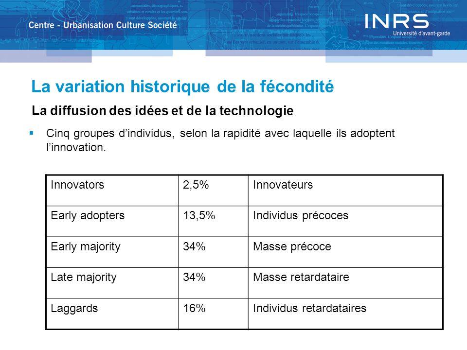 La variation historique de la fécondité La diffusion des idées et de la technologie Cinq groupes dindividus, selon la rapidité avec laquelle ils adoptent linnovation.