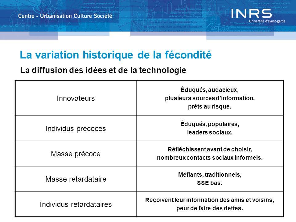 La variation historique de la fécondité La diffusion des idées et de la technologie Innovateurs Éduqués, audacieux, plusieurs sources dinformation, prêts au risque.
