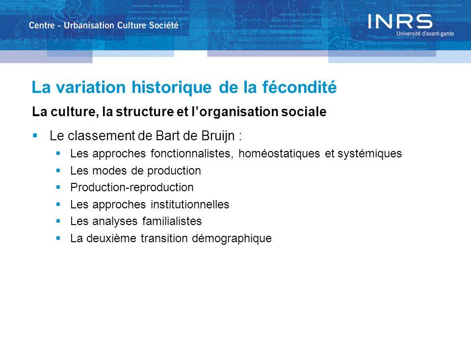 La variation historique de la fécondité La culture, la structure et lorganisation sociale Le classement de Bart de Bruijn : Les approches fonctionnali
