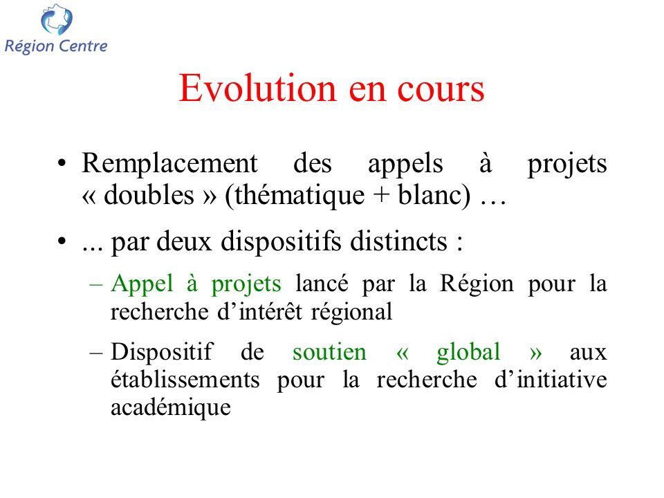 Evolution en cours Remplacement des appels à projets « doubles » (thématique + blanc) …...