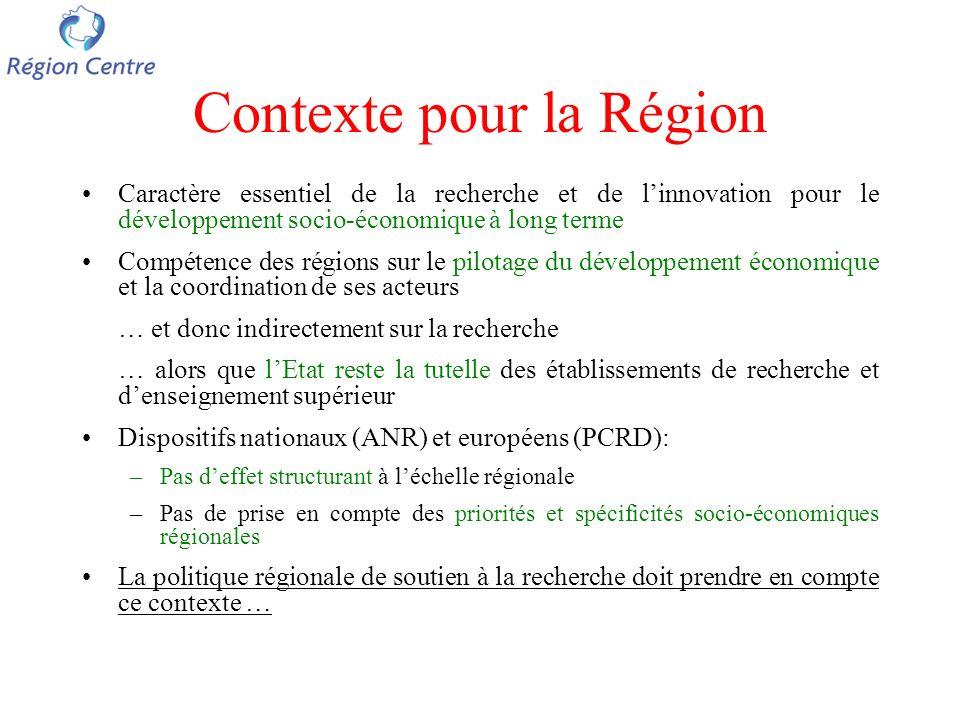 Appels à projets dintérêt régional : quest-ce qui change.