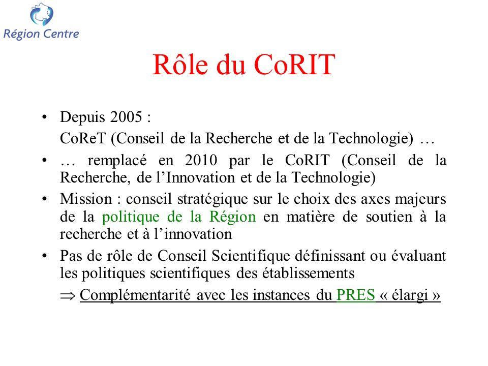 Rôle du CoRIT Depuis 2005 : CoReT (Conseil de la Recherche et de la Technologie) … … remplacé en 2010 par le CoRIT (Conseil de la Recherche, de lInnovation et de la Technologie) Mission : conseil stratégique sur le choix des axes majeurs de la politique de la Région en matière de soutien à la recherche et à linnovation Pas de rôle de Conseil Scientifique définissant ou évaluant les politiques scientifiques des établissements Complémentarité avec les instances du PRES « élargi »
