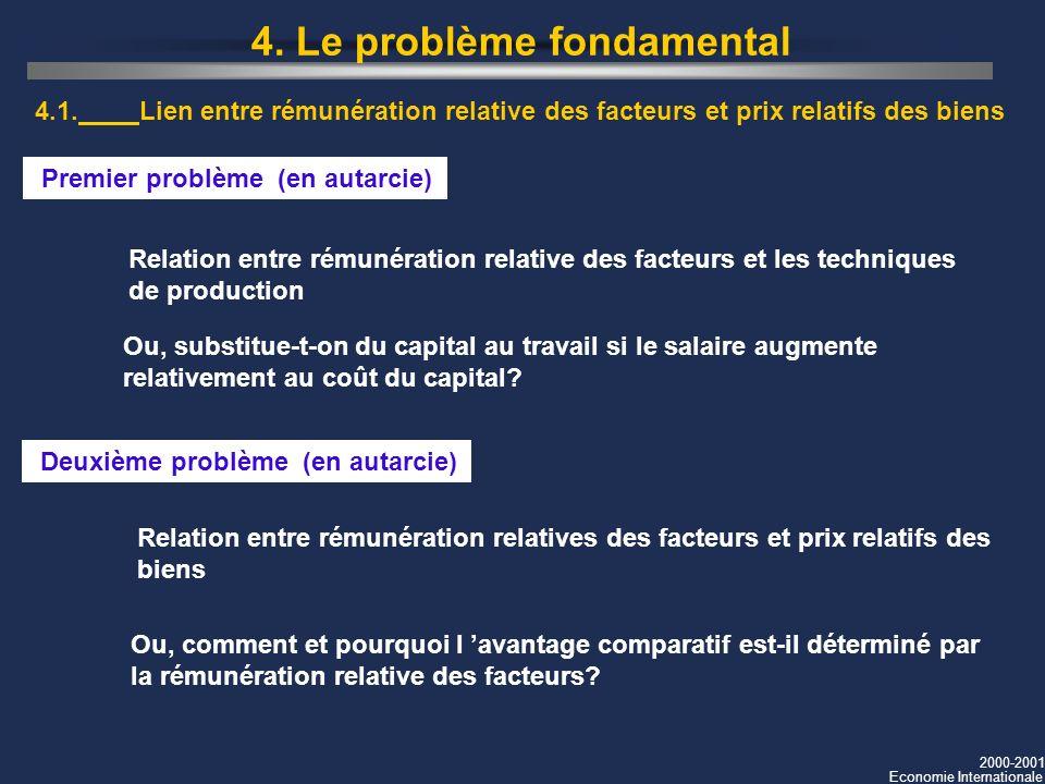 2000-2001 Economie Internationale 4. Le problème fondamental 4.1.Lien entre rémunération relative des facteurs et prix relatifs des biens Premier prob