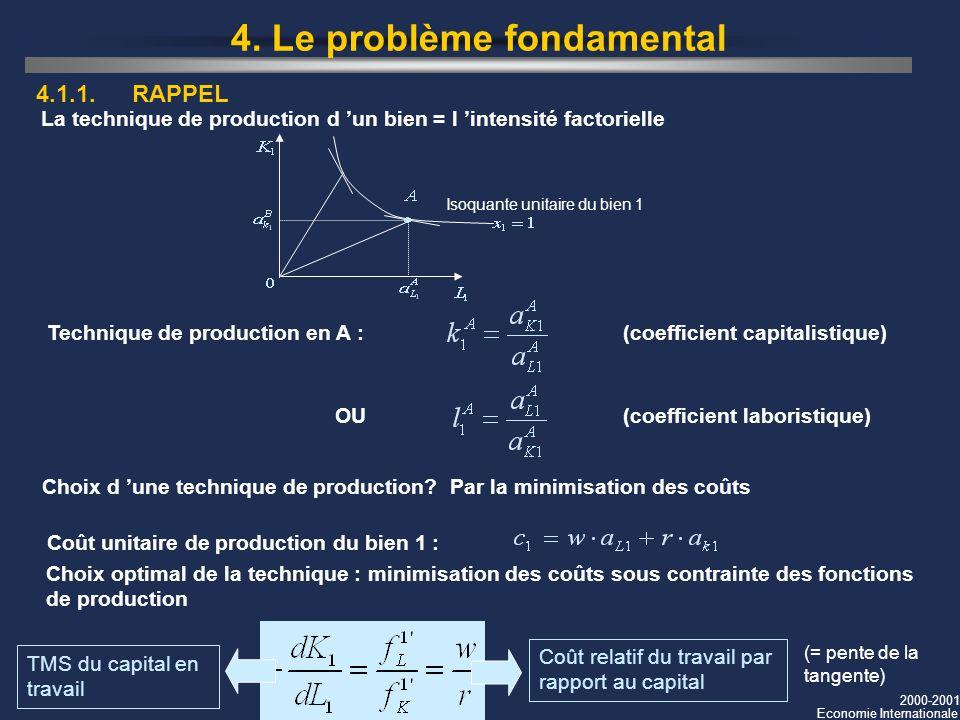 2000-2001 Economie Internationale 4. Le problème fondamental 4.1.1.RAPPEL La technique de production d un bien = l intensité factorielle Choix d une t
