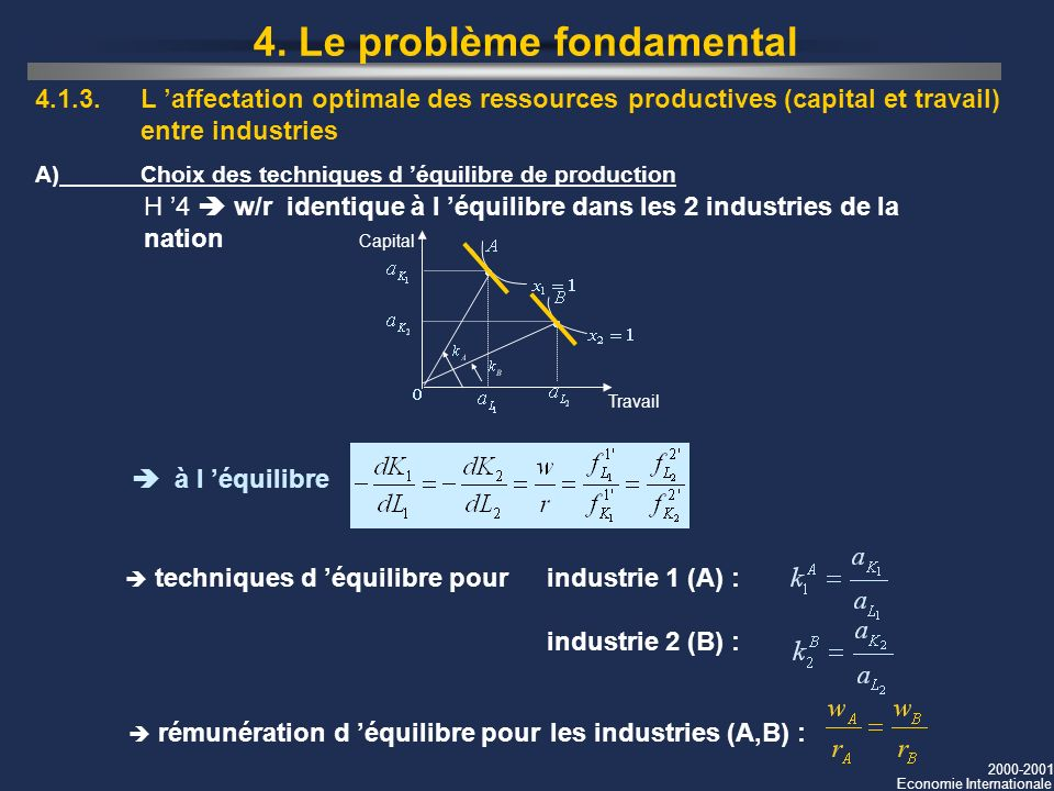 2000-2001 Economie Internationale 4.Le problème fondamental 4.1.3.