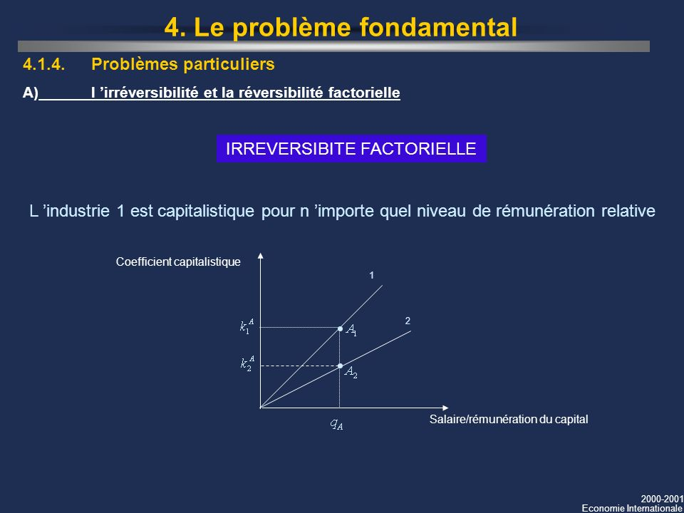 2000-2001 Economie Internationale 4.Le problème fondamental 4.1.4.