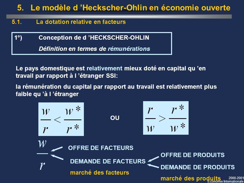 2000-2001 Economie Internationale 5.1. La dotation relative en facteurs 1°)Conception de d HECKSCHER-OHLIN Définition en termes de rémunérations Le pa