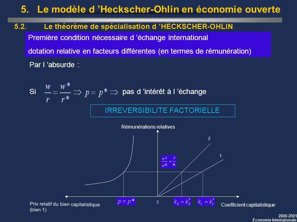 2000-2001 Economie Internationale Première condition nécessaire d échange international dotation relative en facteurs différentes (en termes de rémuné