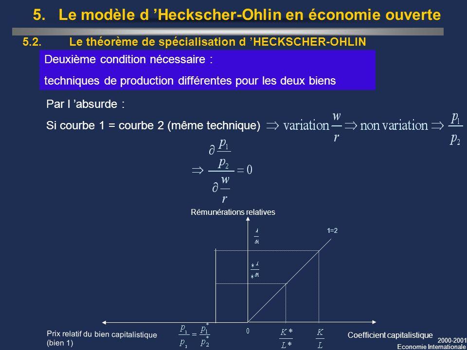 2000-2001 Economie Internationale Deuxième condition nécessaire : techniques de production différentes pour les deux biens 5.2. Le théorème de spécial