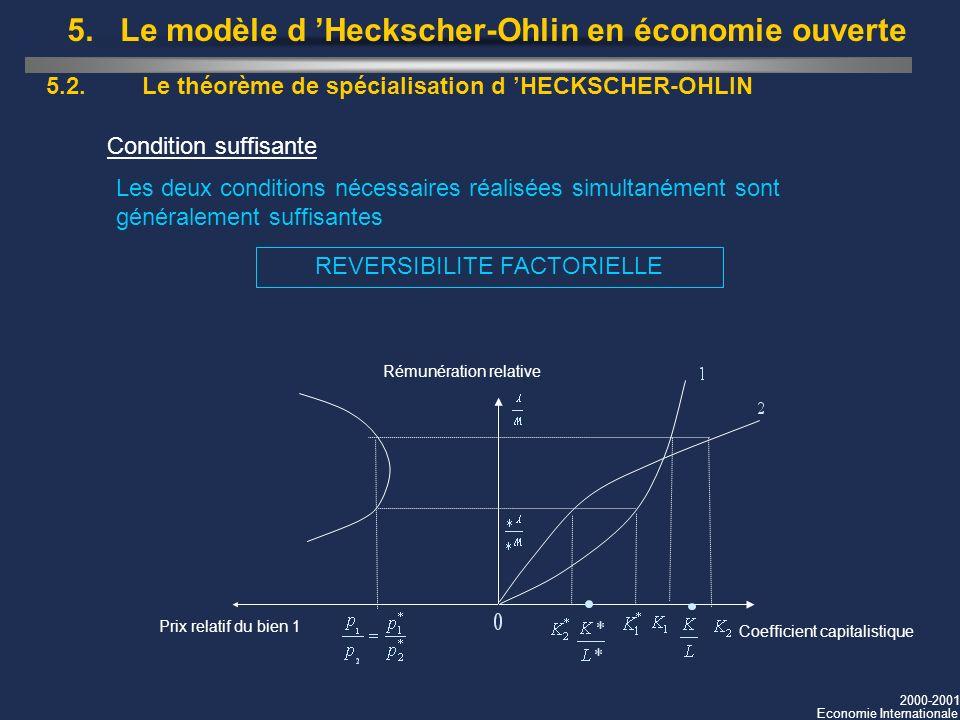 2000-2001 Economie Internationale 5.2. Le théorème de spécialisation d HECKSCHER-OHLIN Les deux conditions nécessaires réalisées simultanément sont gé