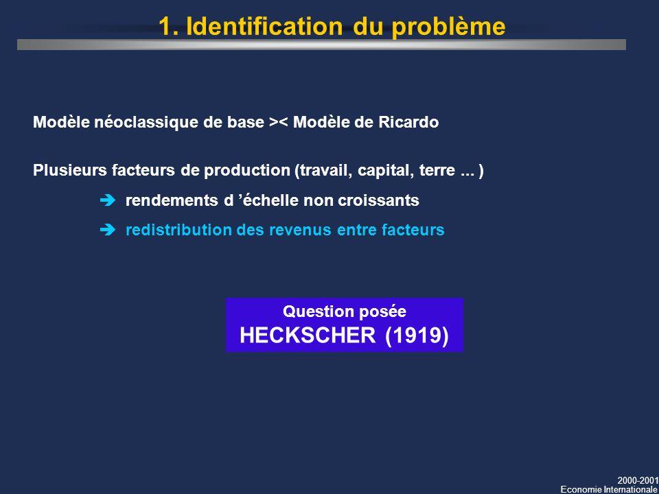 2000-2001 Economie Internationale 1. Identification du problème Modèle néoclassique de base >< Modèle de Ricardo Plusieurs facteurs de production (tra