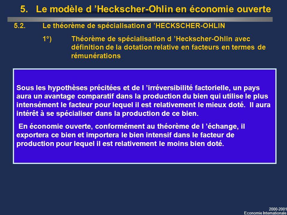 2000-2001 Economie Internationale 5.2. Le théorème de spécialisation d HECKSCHER-OHLIN 1°)Théorème de spécialisation d Heckscher-Ohlin avec définition