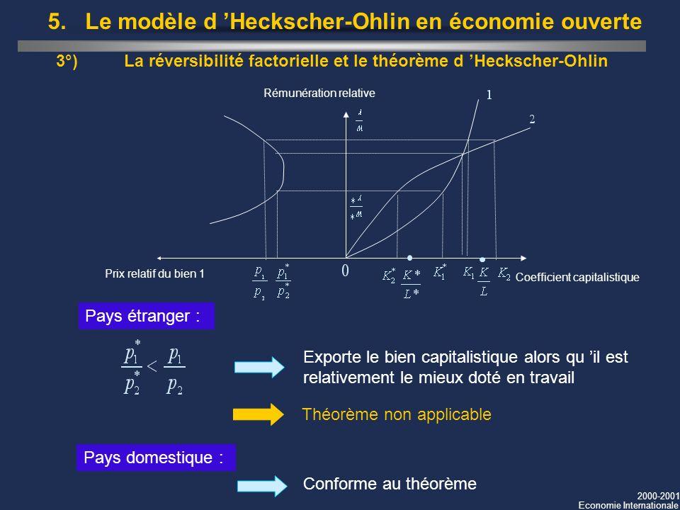 2000-2001 Economie Internationale 3°) La réversibilité factorielle et le théorème d Heckscher-Ohlin Rémunération relative Prix relatif du bien 1 Coeff