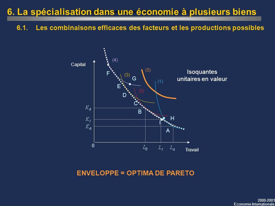 2000-2001 Economie Internationale 6. La spécialisation dans une économie à plusieurs biens 6.1. Les combinaisons efficaces des facteurs et les product