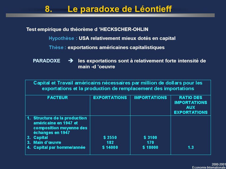 2000-2001 Economie Internationale 8.Le paradoxe de Léontieff Test empirique du théorème d HECKSCHER-OHLIN Hypothèse : USA relativement mieux dotés en
