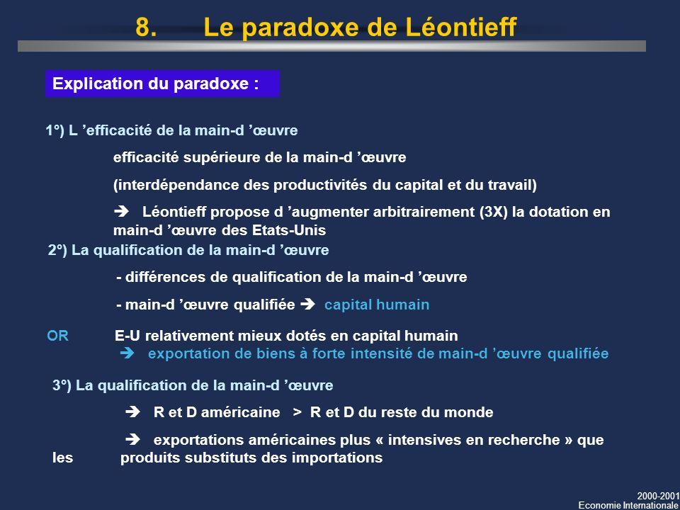 2000-2001 Economie Internationale 8.Le paradoxe de Léontieff 1°) L efficacité de la main-d œuvre efficacité supérieure de la main-d œuvre (interdépend