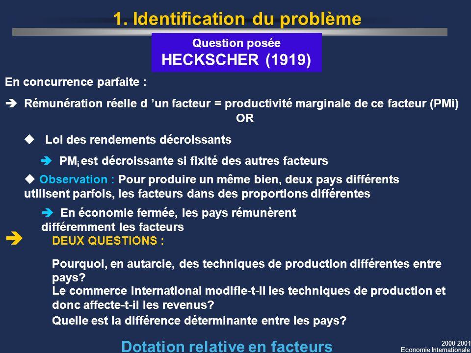2000-2001 Economie Internationale 1. Identification du problème En concurrence parfaite : Rémunération réelle d un facteur = productivité marginale de
