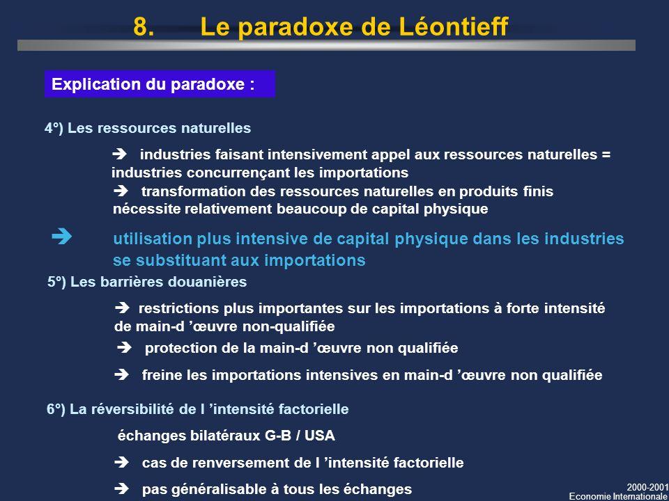 2000-2001 Economie Internationale 8. Le paradoxe de Léontieff 4°) Les ressources naturelles industries faisant intensivement appel aux ressources natu