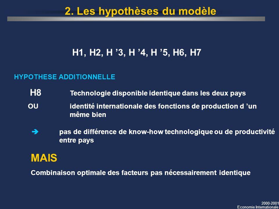 2000-2001 Economie Internationale 2. Les hypothèses du modèle H1, H2, H 3, H 4, H 5, H6, H7 HYPOTHESE ADDITIONNELLE H8 Technologie disponible identiqu