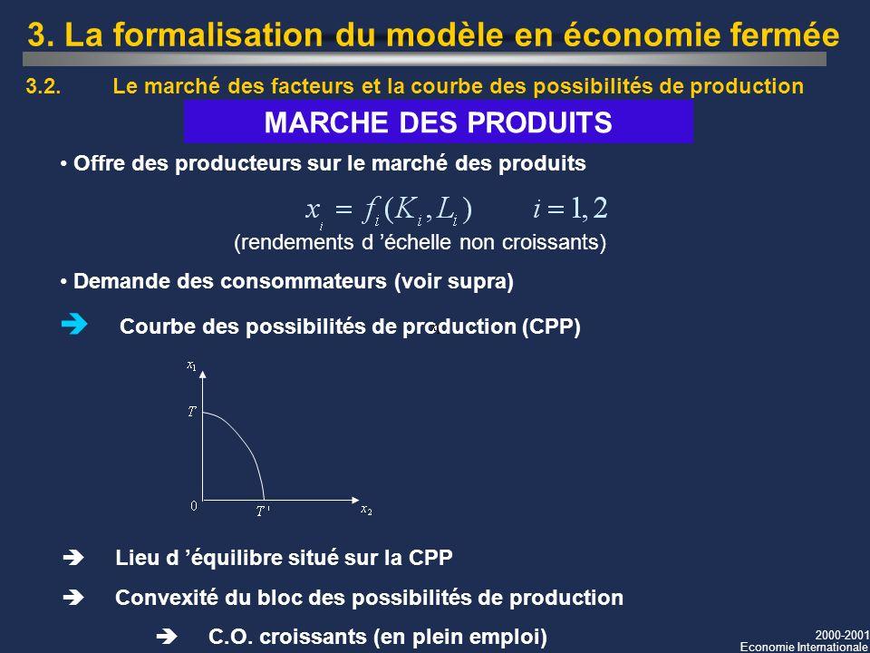 2000-2001 Economie Internationale 3. La formalisation du modèle en économie fermée MARCHE DES PRODUITS 3.2.Le marché des facteurs et la courbe des pos