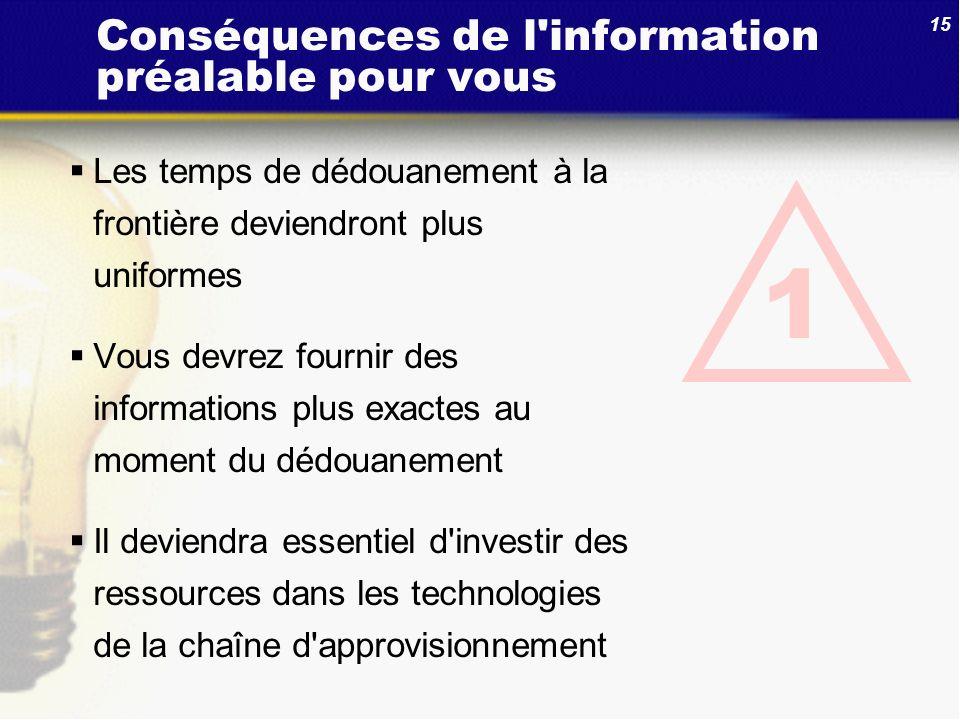 15 Conséquences de l'information préalable pour vous Les temps de dédouanement à la frontière deviendront plus uniformes Vous devrez fournir des infor