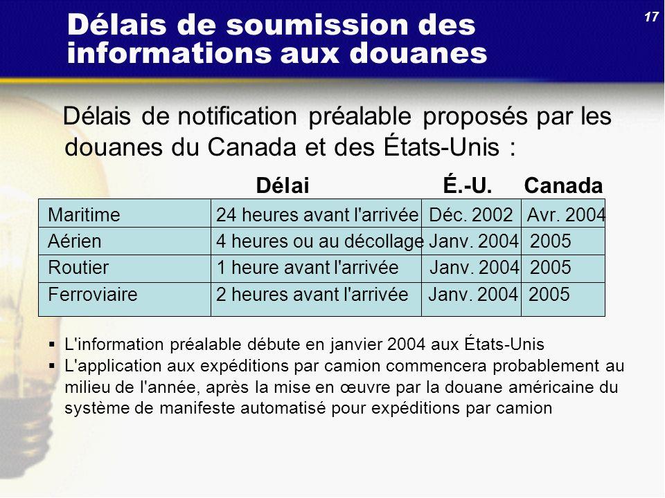 17 Délais de soumission des informations aux douanes Délais de notification préalable proposés par les douanes du Canada et des États-Unis : Délai É.-