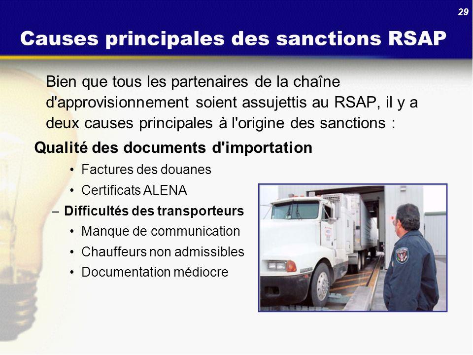 29 Causes principales des sanctions RSAP Bien que tous les partenaires de la chaîne d'approvisionnement soient assujettis au RSAP, il y a deux causes
