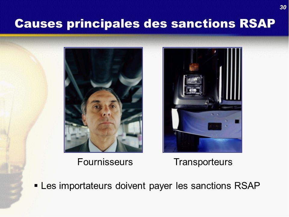 30 Causes principales des sanctions RSAP Les importateurs doivent payer les sanctions RSAP FournisseursTransporteurs