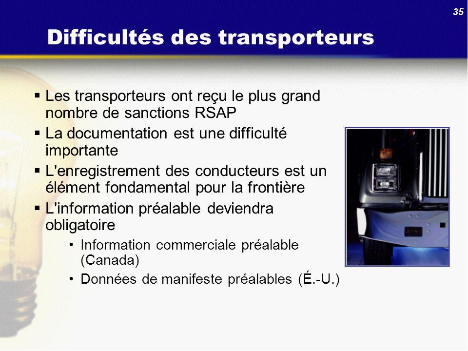 35 Difficultés des transporteurs Les transporteurs ont reçu le plus grand nombre de sanctions RSAP La documentation est une difficulté importante L'en