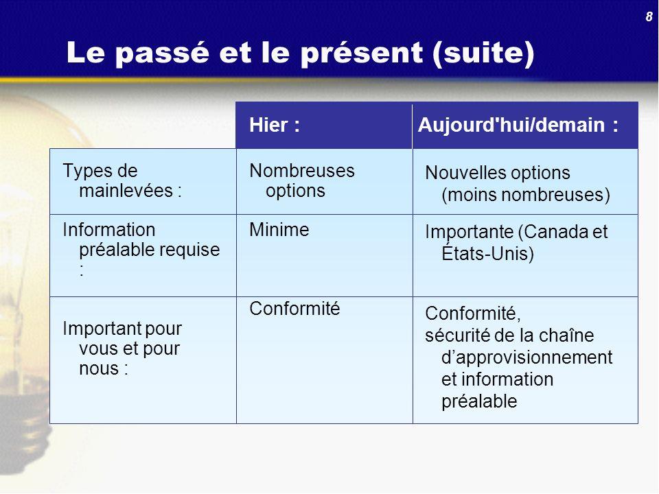 8 Le passé et le présent (suite) Nouvelles options (moins nombreuses) Importante (Canada et États-Unis) Conformité, sécurité de la chaîne dapprovision