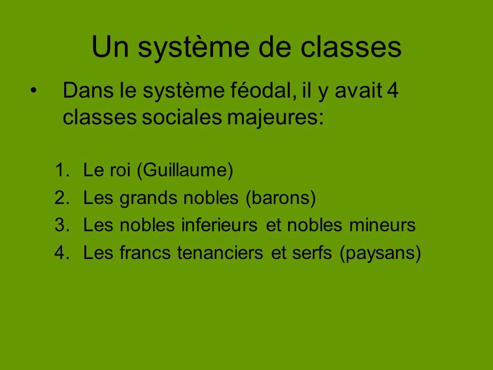 Un système de classes Dans le système féodal, il y avait 4 classes sociales majeures: 1.Le roi (Guillaume) 2.Les grands nobles (barons) 3.Les nobles inferieurs et nobles mineurs 4.Les francs tenanciers et serfs (paysans)