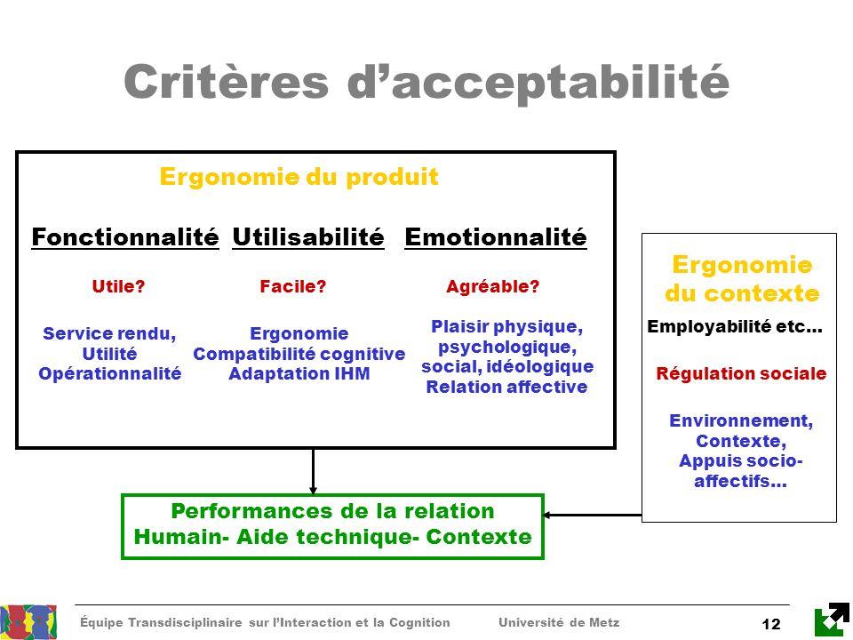 Équipe Transdisciplinaire sur lInteraction et la Cognition Université de Metz 12 Critères dacceptabilité FonctionnalitéUtilisabilité Employabilité etc